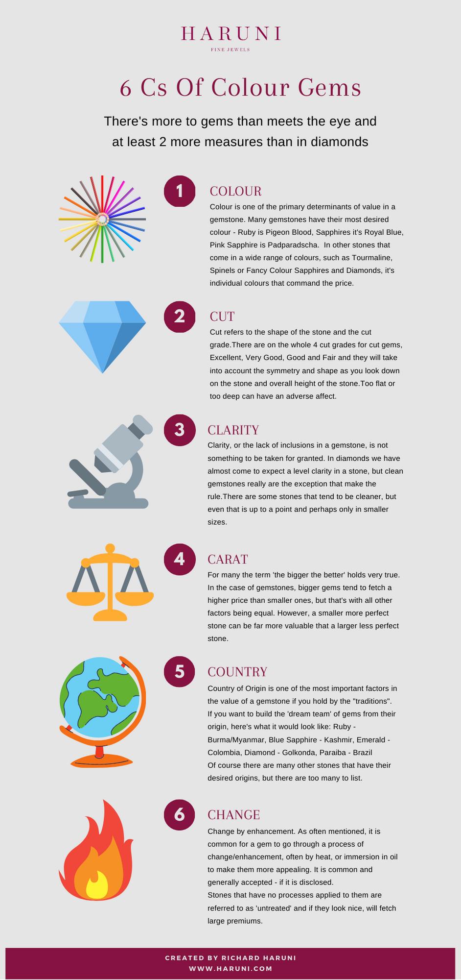 6 cs of colour gems infographic