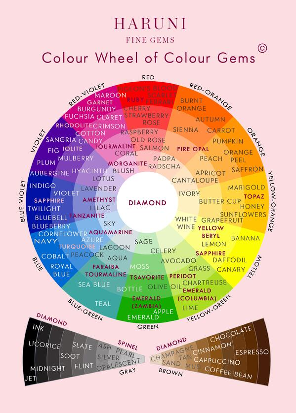 Colour Wheel of Colour Gems RH-3