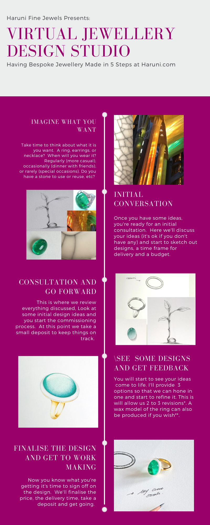step by step guide to bespoke jewellery